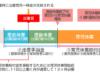 青山祐子産休問題 神田うの「NHKから給料無し」旦那とセレブ生活